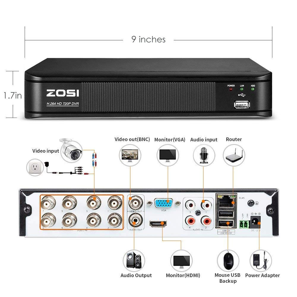 ZOSI 720p 8 Channel HD-TVI 1080P Lite 4 in 1 Video Surveillance DVR  Recorder 1TB Hard Drive Built-in, P2P Technology, QR Code Scan Remote  Access,
