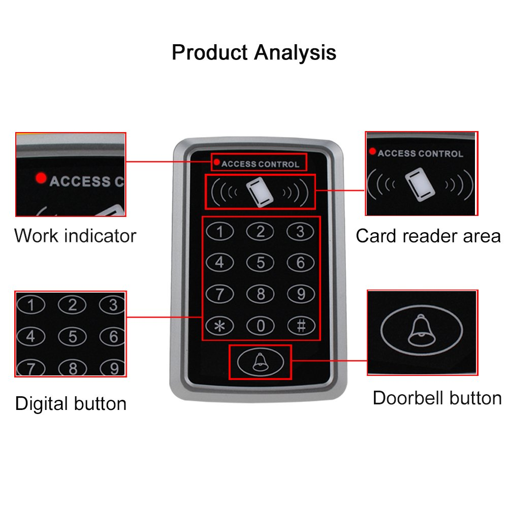 HFeng Full Set Door Access Control System Kit RFID Keypad 125KHz EM Card  Reader with Power Supply + 180KG Electric Magnetic Lock+ Door Exit Button