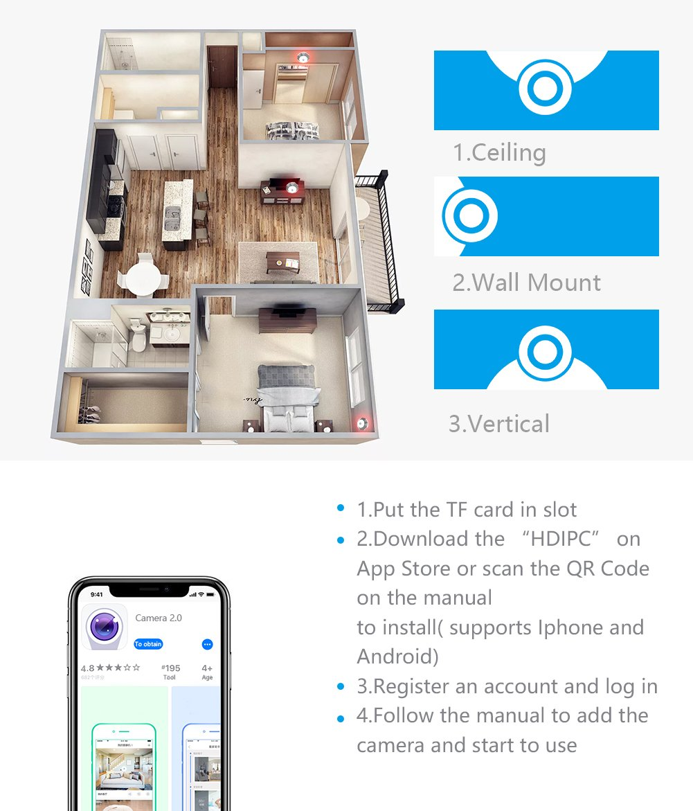 YiJia 360 Degree Panoramic WiFi Camera, Wireless Home Security IP Camera  with Two-Way Audio, Motion Detection, Remote Monitoring, Hidden VR Camera